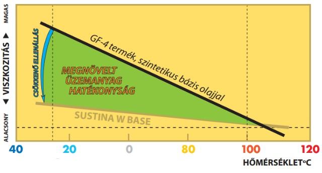 ENEOS-Sustina-2
